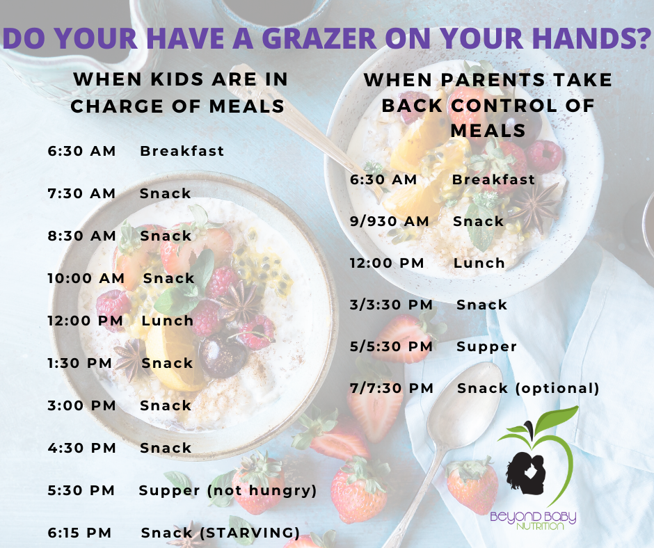 Chart: Do you have a grazer on your hands?  When kids are in charge of meals they often ask for 4-6 snacks a day.