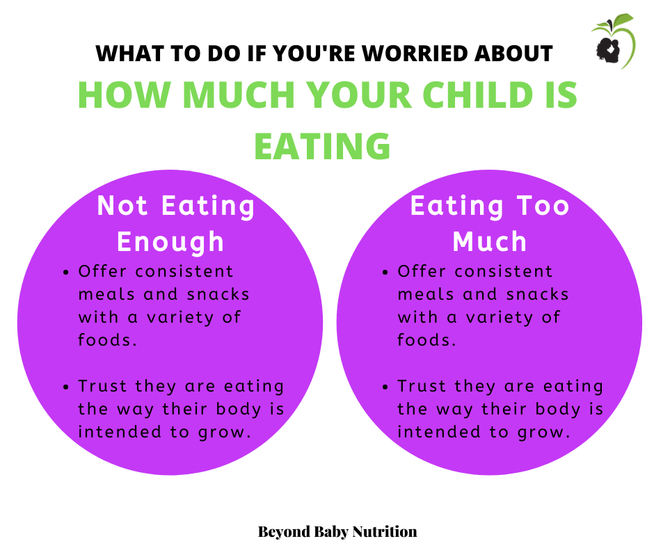 What to do when you're worried about how much your child is eating
