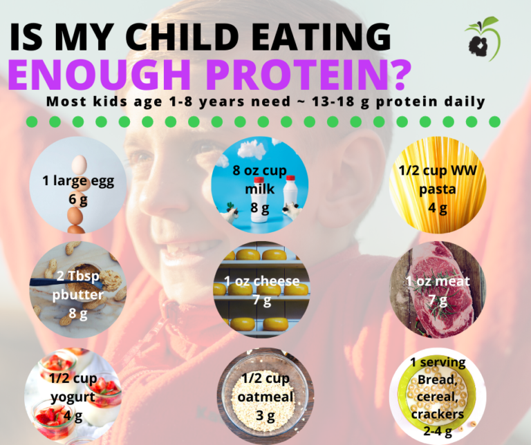 Is my child getting enough protein?